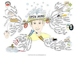 Creating the future with an open mind